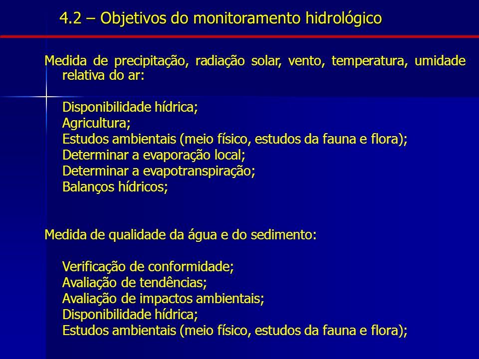 4.2 – Objetivos do monitoramento hidrológico Medida de precipitação, radiação solar, vento, temperatura, umidade relativa do ar: Disponibilidade hídri