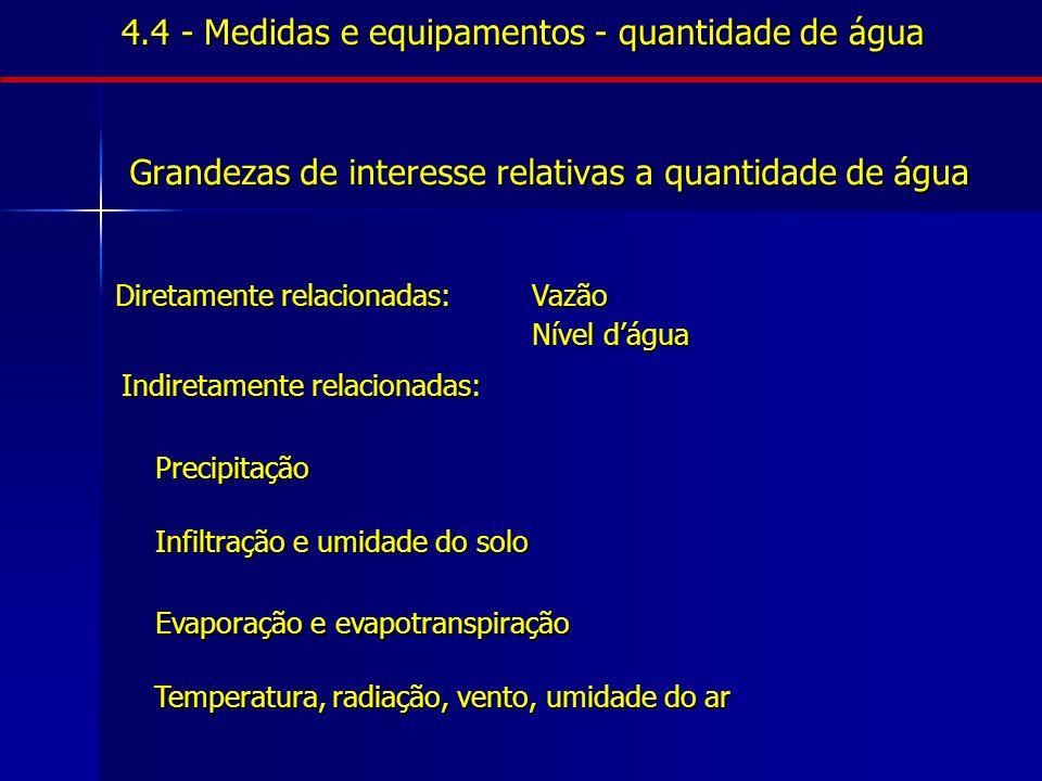 4.4 - Medidas e equipamentos - quantidade de água NÍVEL DÁGUA - Reservatórios: nível x volume - Rios, córregos e canais: cota x vazão - Poços: capacidade de recarga e rebaixamento