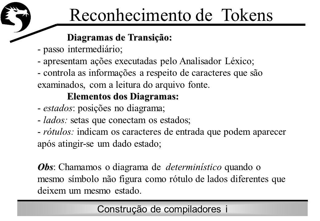 Construção de compiladores i Reconhecimento de Tokens Diagramas de Transição: - passo intermediário; - apresentam ações executadas pelo Analisador Léx