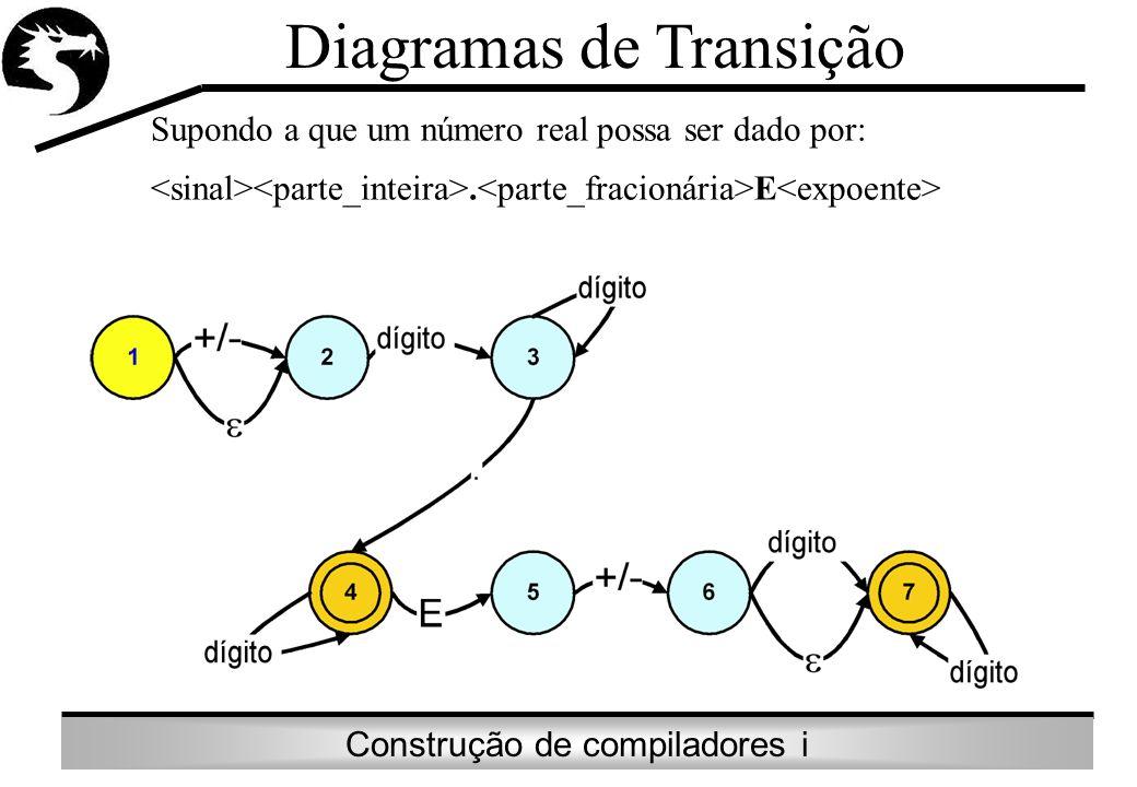 Construção de compiladores i Diagramas de Transição Supondo a que um número real possa ser dado por:. E