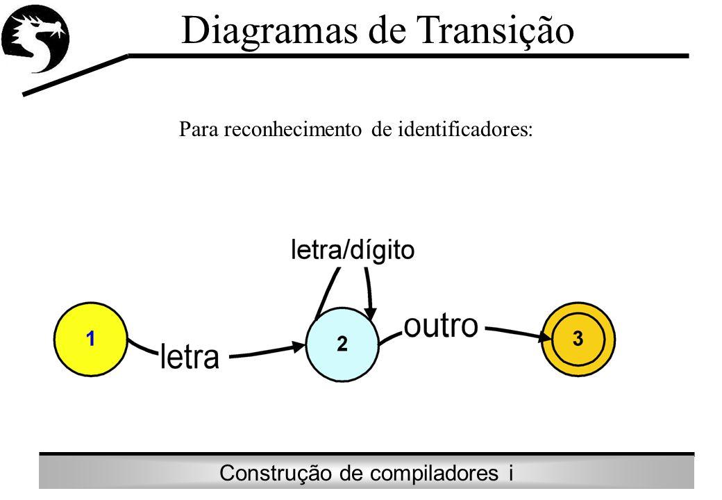 Construção de compiladores i Diagramas de Transição Para reconhecimento de identificadores: