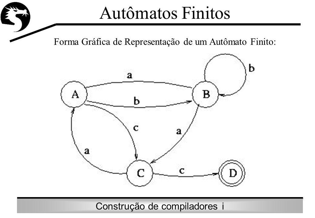 Construção de compiladores i Autômatos Finitos Forma Gráfica de Representação de um Autômato Finito: