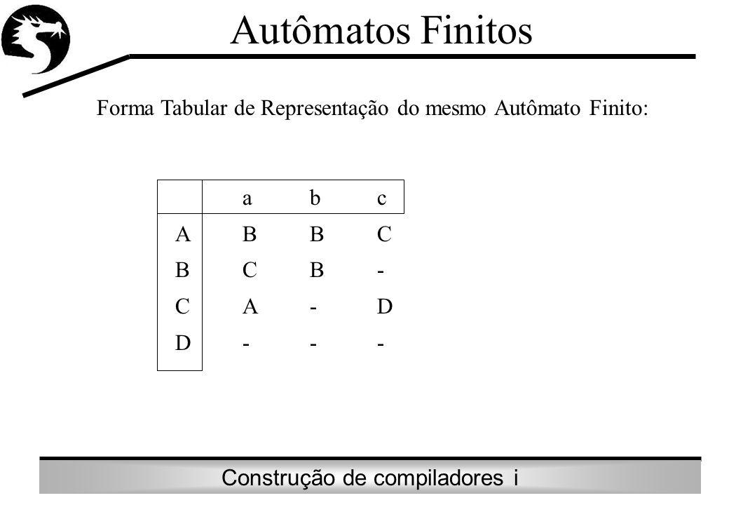 Construção de compiladores i Autômatos Finitos a b c A B B C B C B - C A - D D - - - Forma Tabular de Representação do mesmo Autômato Finito: