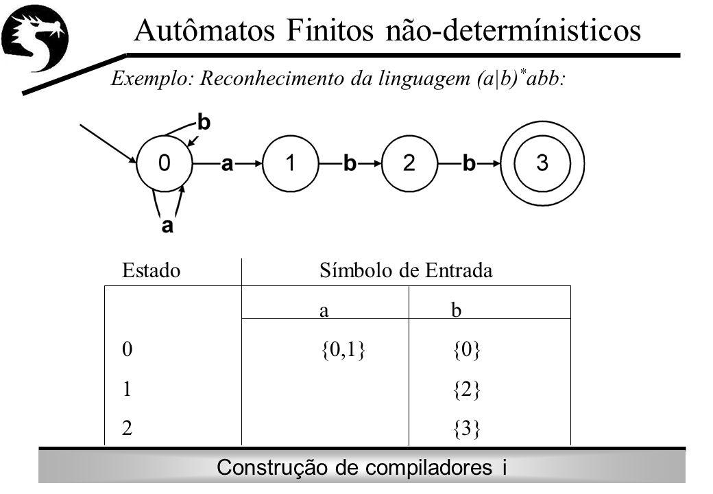Construção de compiladores i Autômatos Finitos não-determínisticos Exemplo: Reconhecimento da linguagem (a|b) * abb: EstadoSímbolo de Entrada ab 0{0,1