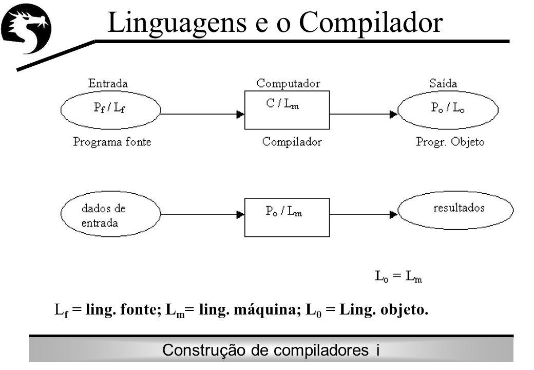Construção de compiladores i Linguagens e o Compilador L f = ling. fonte; L m = ling. máquina; L 0 = Ling. objeto.