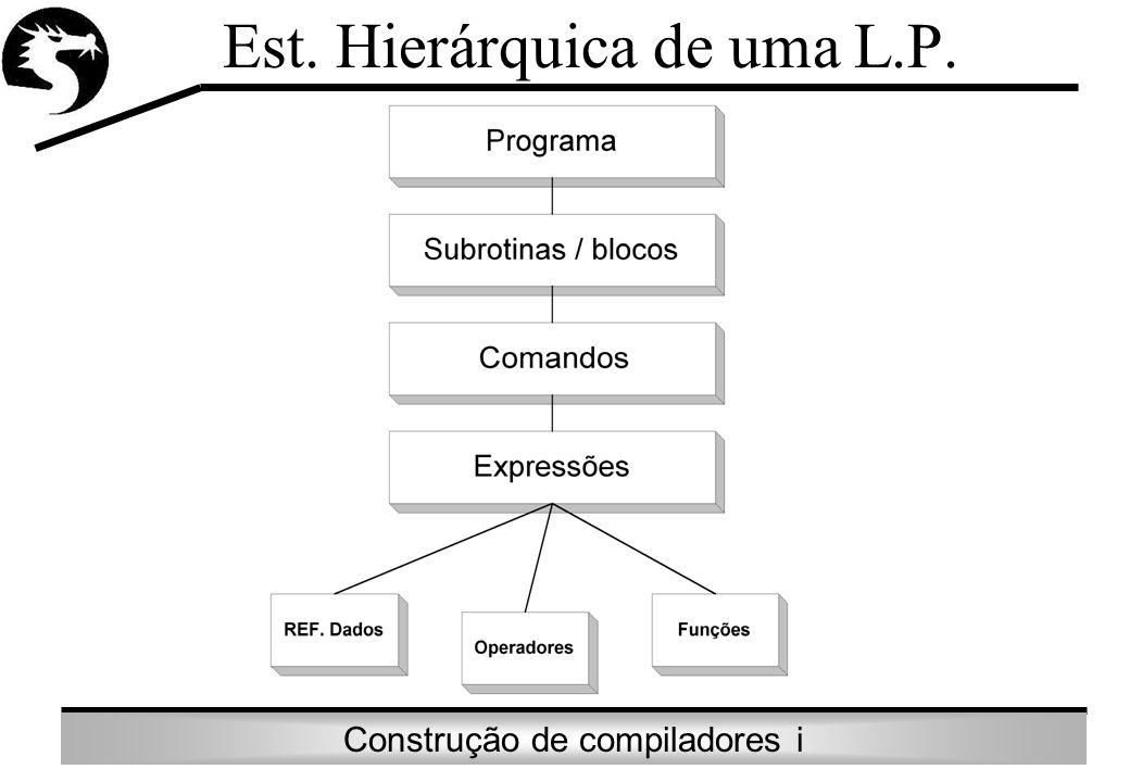 Construção de compiladores i Est. Hierárquica de uma L.P.