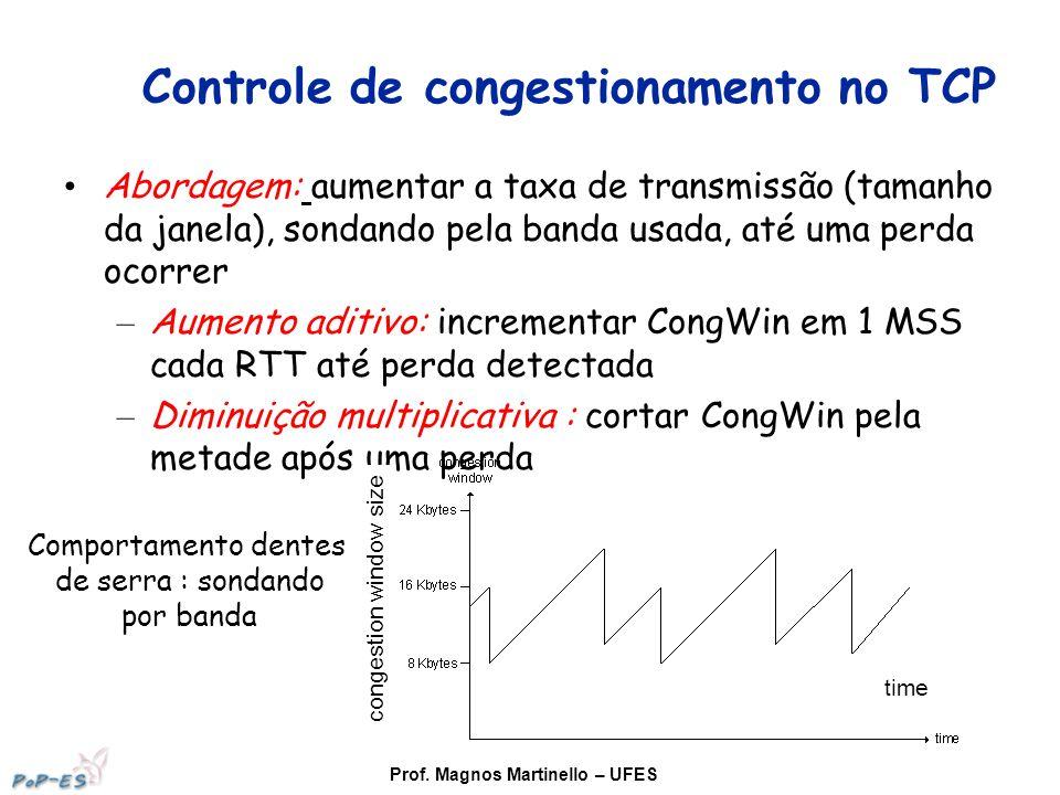 Prof. Magnos Martinello – UFES Controle de congestionamento no TCP Abordagem: aumentar a taxa de transmissão (tamanho da janela), sondando pela banda