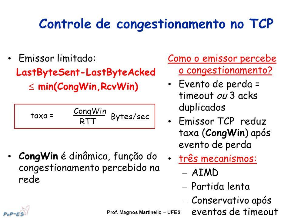 Prof. Magnos Martinello – UFES Emissor limitado: LastByteSent-LastByteAcked min(CongWin,RcvWin) CongWin é dinâmica, função do congestionamento percebi