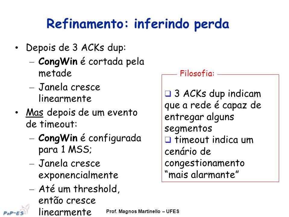 Prof. Magnos Martinello – UFES Refinamento: inferindo perda Depois de 3 ACKs dup: – CongWin é cortada pela metade – Janela cresce linearmente Mas depo