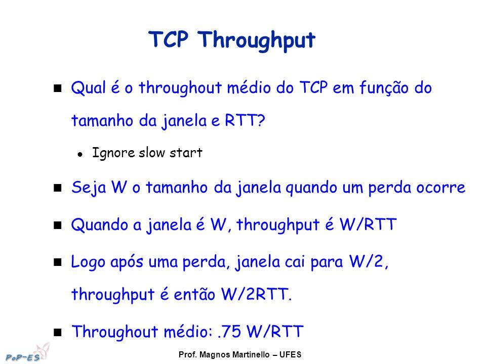 Prof. Magnos Martinello – UFES TCP Throughput Qual é o throughout médio do TCP em função do tamanho da janela e RTT? Ignore slow start Seja W o tamanh