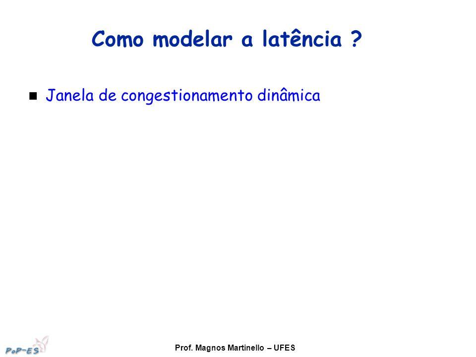 Prof. Magnos Martinello – UFES Como modelar a latência ? Janela de congestionamento dinâmica