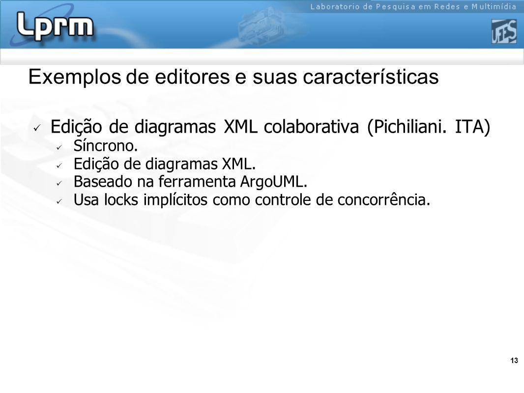 13 Exemplos de editores e suas características Edição de diagramas XML colaborativa (Pichiliani. ITA) Síncrono. Edição de diagramas XML. Baseado na fe