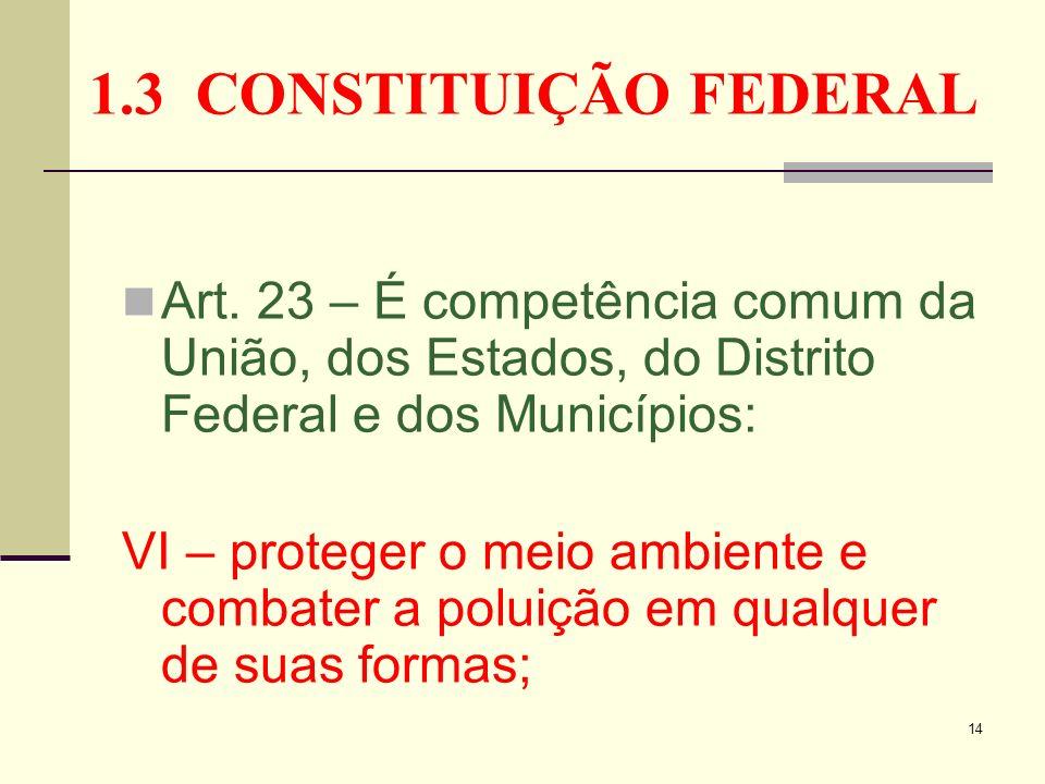14 1.3 CONSTITUIÇÃO FEDERAL Art. 23 – É competência comum da União, dos Estados, do Distrito Federal e dos Municípios: VI – proteger o meio ambiente e