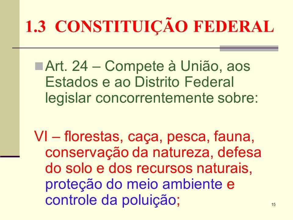 15 1.3 CONSTITUIÇÃO FEDERAL Art. 24 – Compete à União, aos Estados e ao Distrito Federal legislar concorrentemente sobre: VI – florestas, caça, pesca,