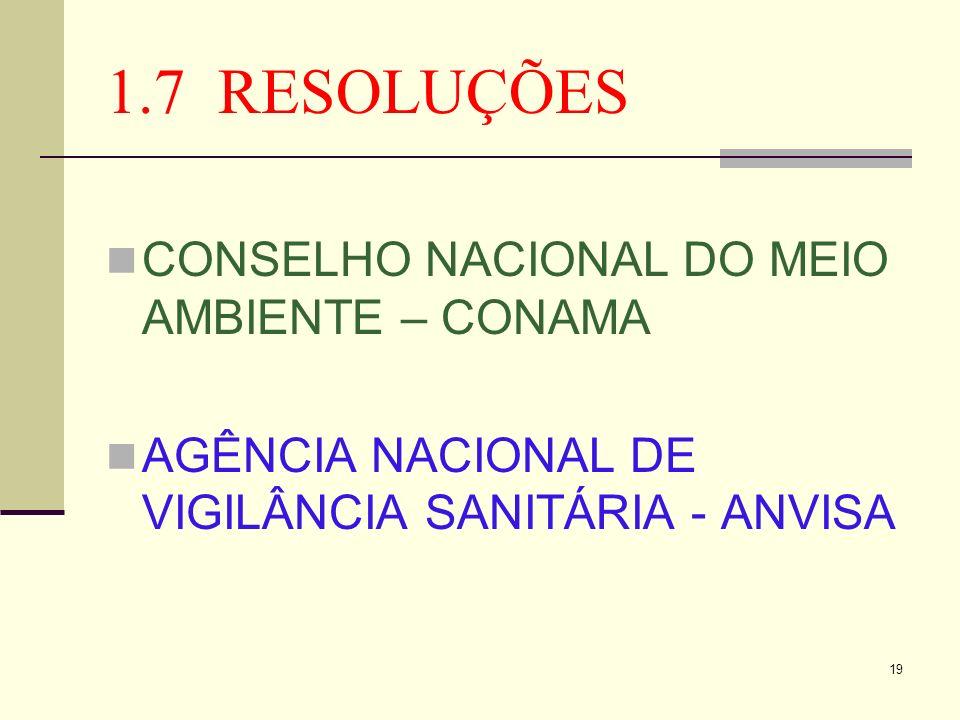 19 1.7 RESOLUÇÕES CONSELHO NACIONAL DO MEIO AMBIENTE – CONAMA AGÊNCIA NACIONAL DE VIGILÂNCIA SANITÁRIA - ANVISA