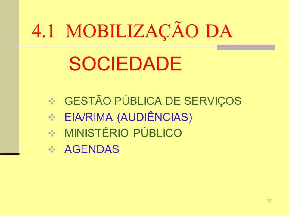 31 4.1 MOBILIZAÇÃO DA SOCIEDADE GESTÃO PÚBLICA DE SERVIÇOS EIA/RIMA (AUDIÊNCIAS) MINISTÉRIO PÚBLICO AGENDAS