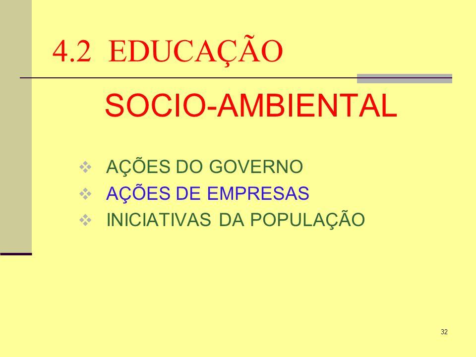 32 4.2 EDUCAÇÃO SOCIO-AMBIENTAL AÇÕES DO GOVERNO AÇÕES DE EMPRESAS INICIATIVAS DA POPULAÇÃO