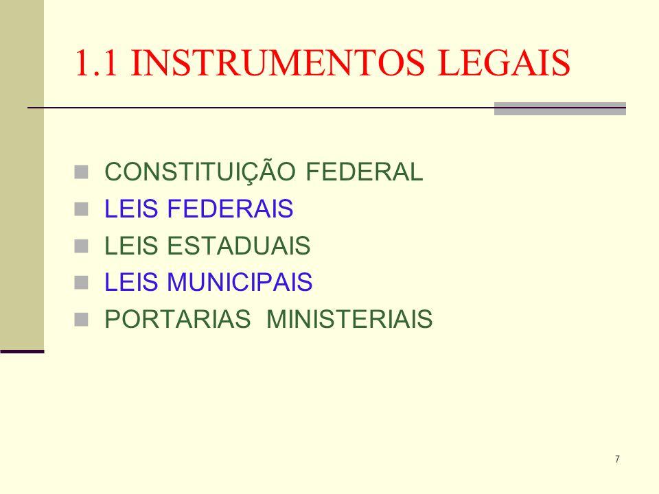 7 1.1 INSTRUMENTOS LEGAIS CONSTITUIÇÃO FEDERAL LEIS FEDERAIS LEIS ESTADUAIS LEIS MUNICIPAIS PORTARIAS MINISTERIAIS