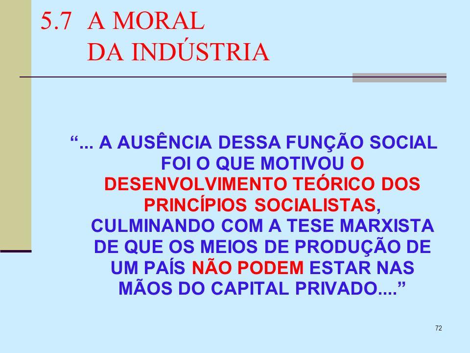 72 5.7A MORAL DA INDÚSTRIA... A AUSÊNCIA DESSA FUNÇÃO SOCIAL FOI O QUE MOTIVOU O DESENVOLVIMENTO TEÓRICO DOS PRINCÍPIOS SOCIALISTAS, CULMINANDO COM A