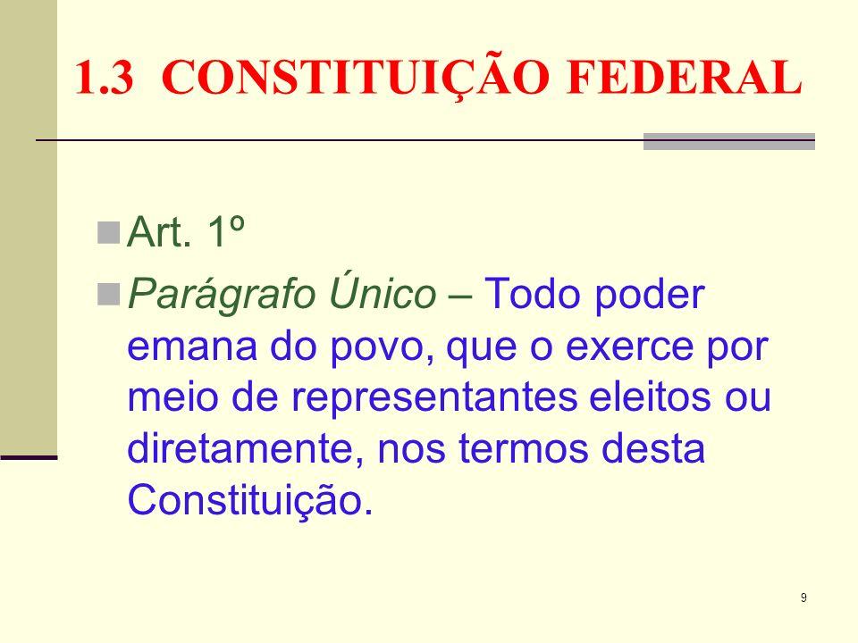 9 1.3 CONSTITUIÇÃO FEDERAL Art. 1º Parágrafo Único – Todo poder emana do povo, que o exerce por meio de representantes eleitos ou diretamente, nos ter