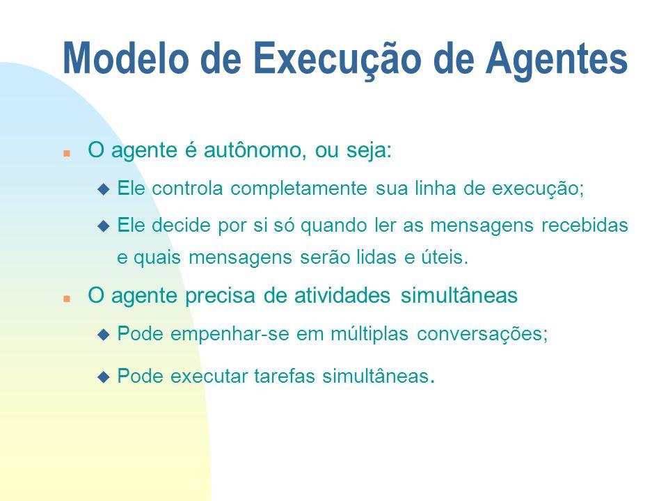 Modelo de Execução de Agentes n O agente é autônomo, ou seja: u Ele controla completamente sua linha de execução; u Ele decide por si só quando ler as
