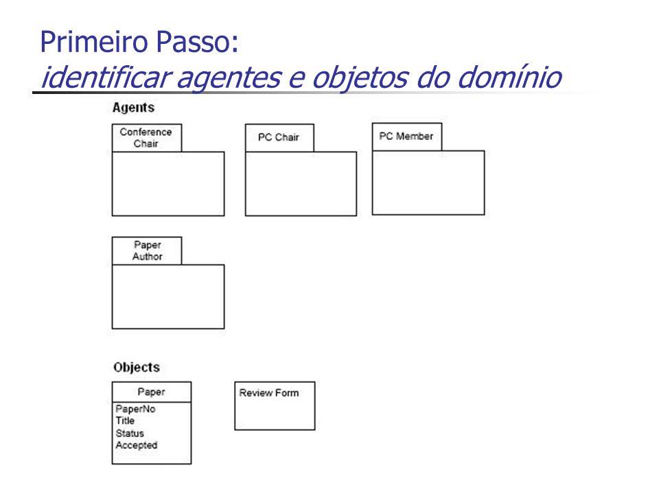 Primeiro Passo: identificar agentes e objetos do domínio