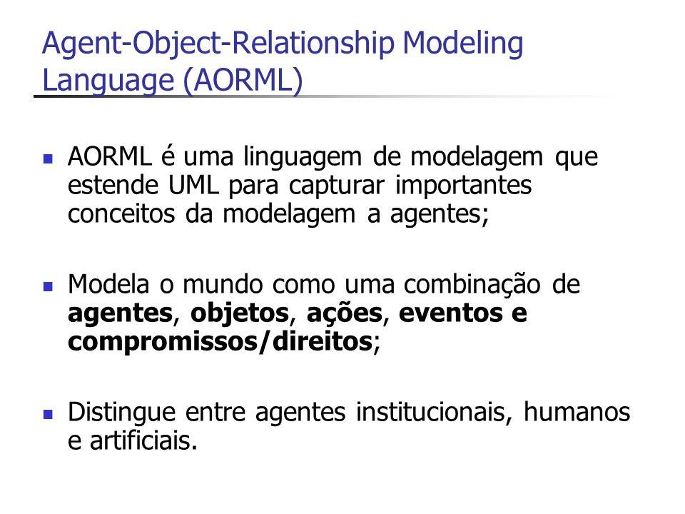 Agent-Object-Relationship Modeling Language (AORML) AORML é uma linguagem de modelagem que estende UML para capturar importantes conceitos da modelagem a agentes; Modela o mundo como uma combinação de agentes, objetos, ações, eventos e compromissos/direitos; Distingue entre agentes institucionais, humanos e artificiais.