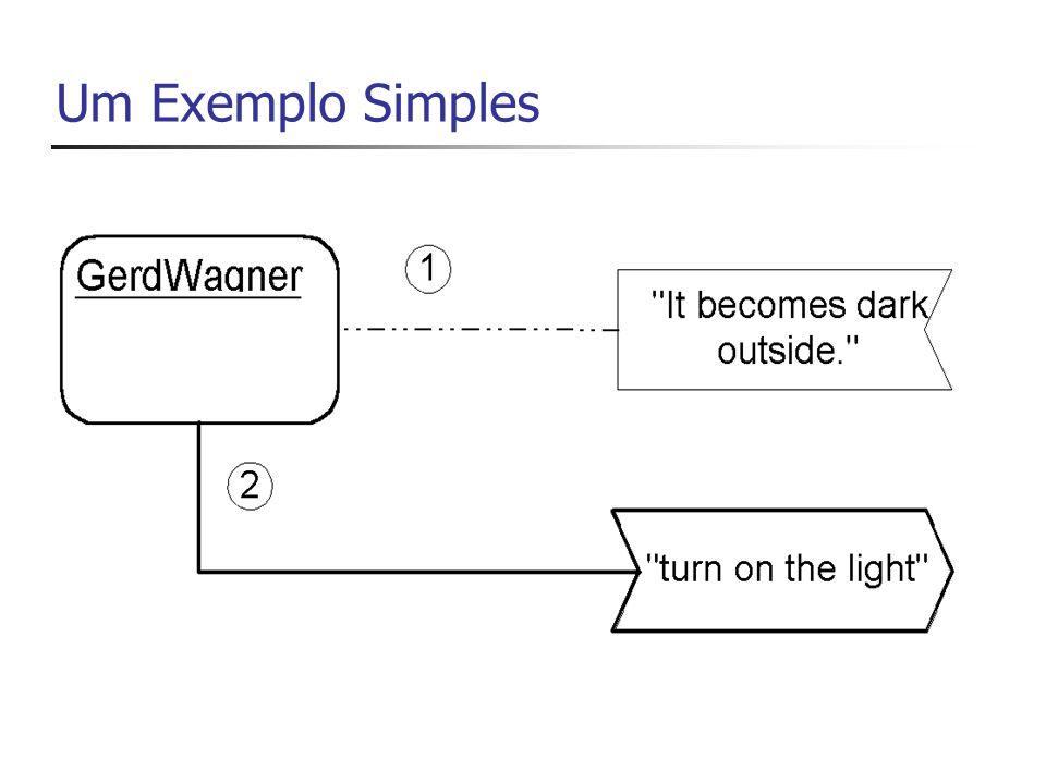 Um Exemplo Simples