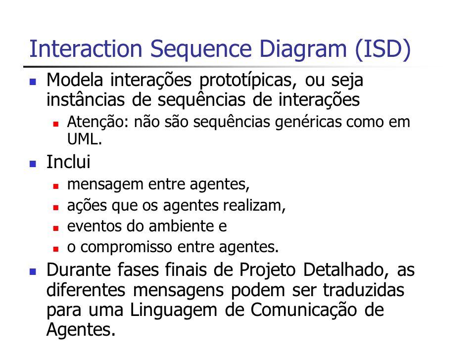 Interaction Sequence Diagram (ISD) Modela interações prototípicas, ou seja instâncias de sequências de interações Atenção: não são sequências genéricas como em UML.