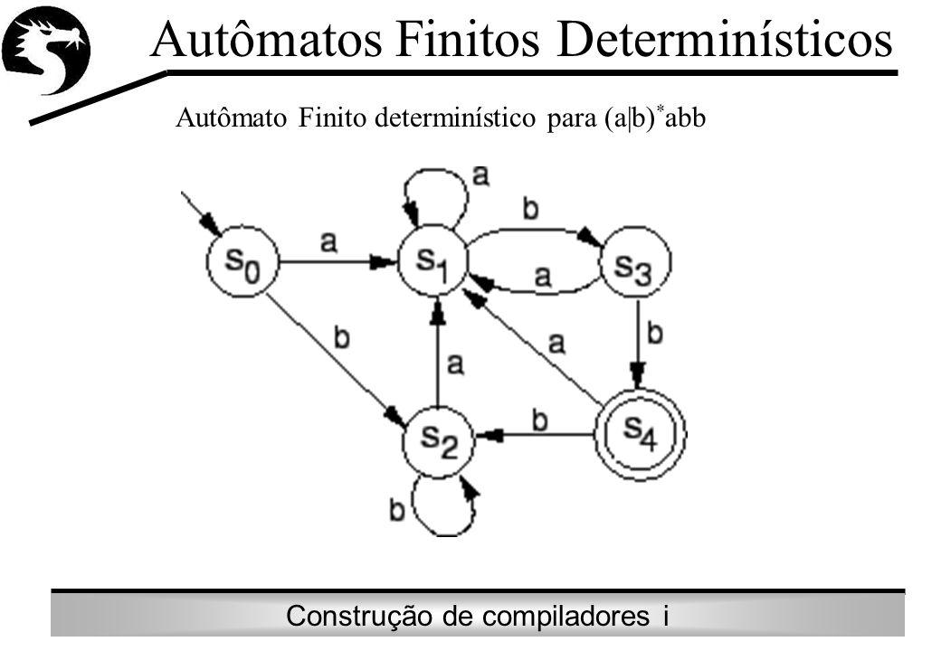 Construção de compiladores i Autômatos Finitos Determinísticos Autômato Finito determinístico para (a|b) * abb