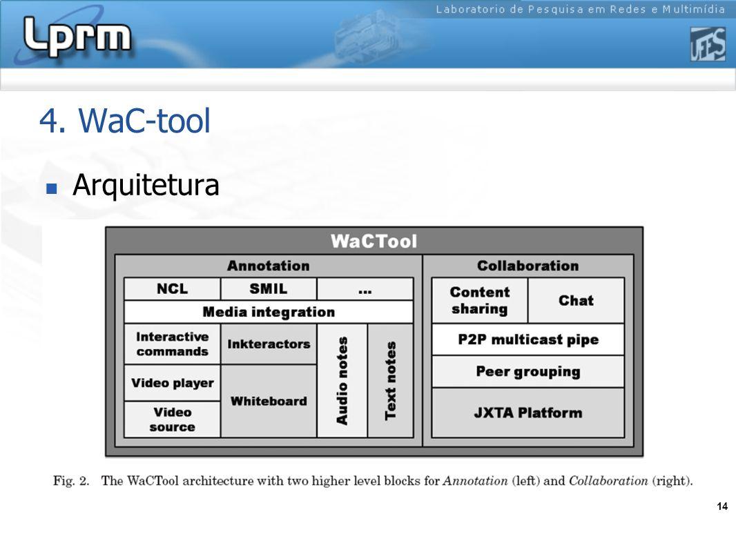 14 4. WaC-tool Arquitetura
