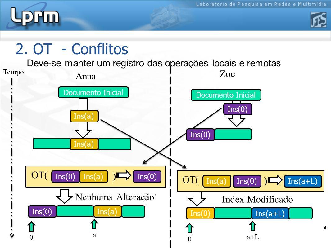 7 3.Co-NCL Particularidades dos relacionamentos NCL.