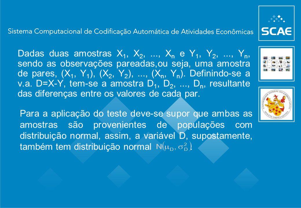 Dadas duas amostras X 1, X 2,..., X n e Y 1, Y 2,..., Y n, sendo as observações pareadas,ou seja, uma amostra de pares, (X 1, Y 1 ), (X 2, Y 2 ),...,