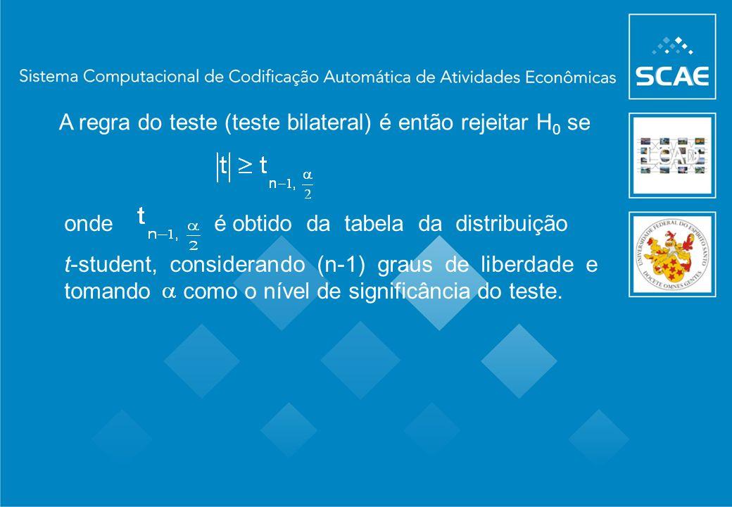 onde é obtido da tabela da distribuição t-student, considerando (n-1) graus de liberdade e tomando como o nível de significância do teste. A regra do