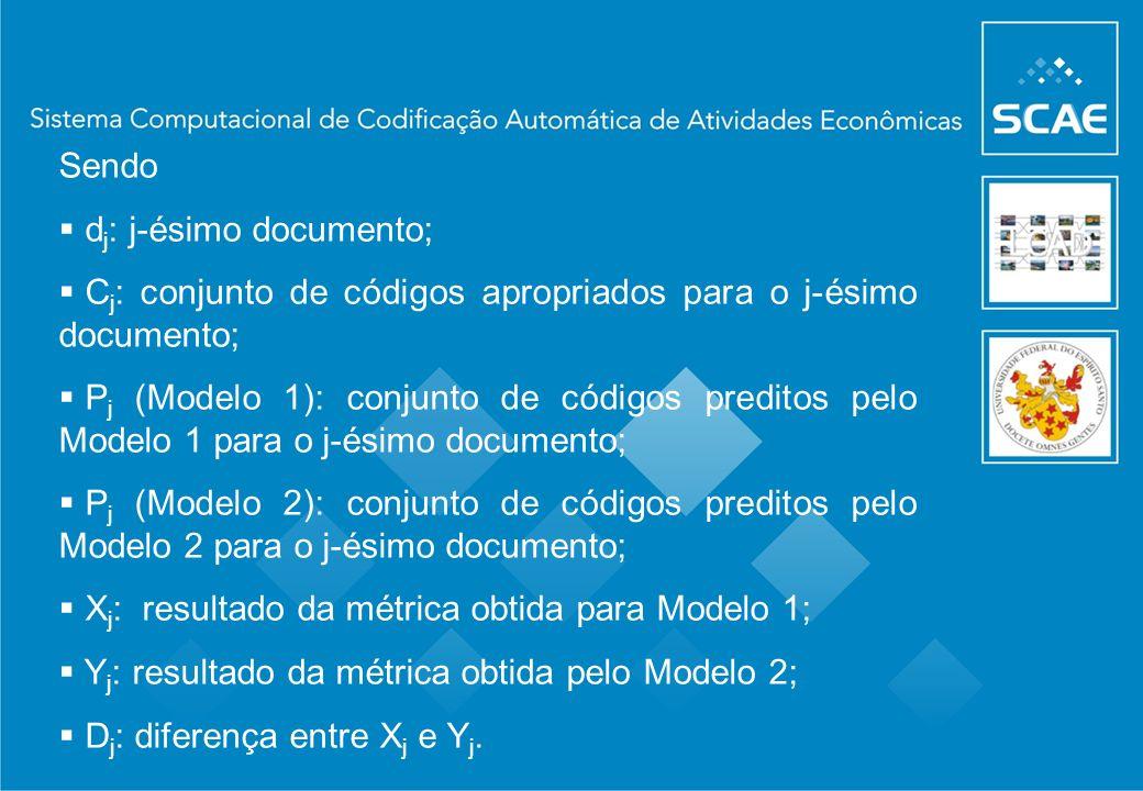 Sendo d j : j-ésimo documento; C j : conjunto de códigos apropriados para o j-ésimo documento; P j (Modelo 1): conjunto de códigos preditos pelo Model