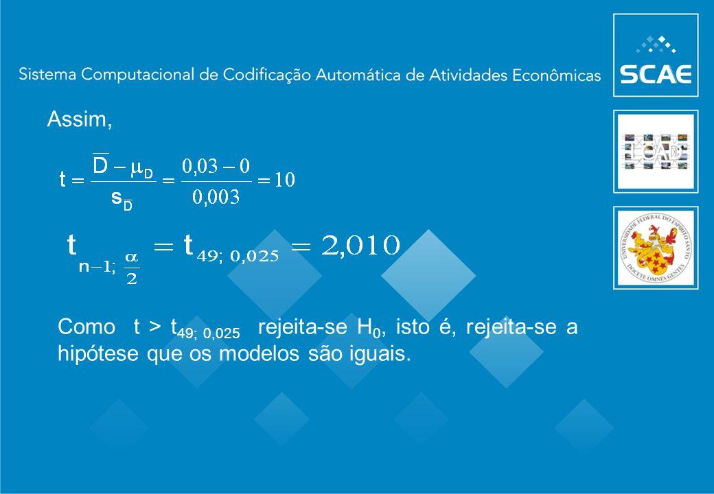 Assim, Como t > t 49; 0,025 rejeita-se H 0, isto é, rejeita-se a hipótese que os modelos são iguais.