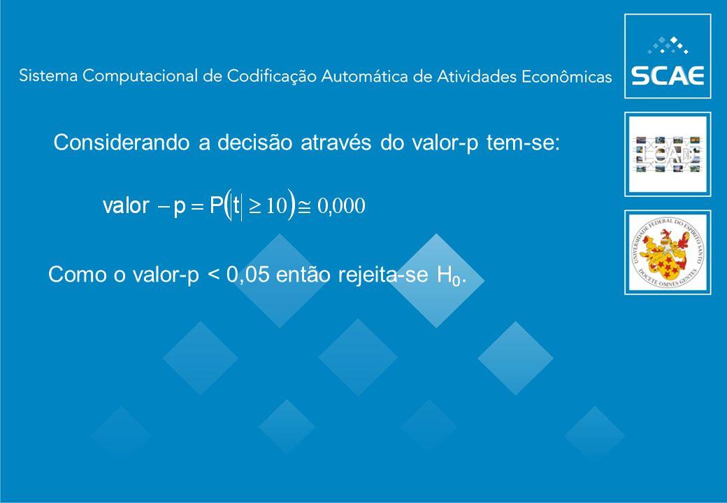 Considerando a decisão através do valor-p tem-se: Como o valor-p < 0,05 então rejeita-se H 0.