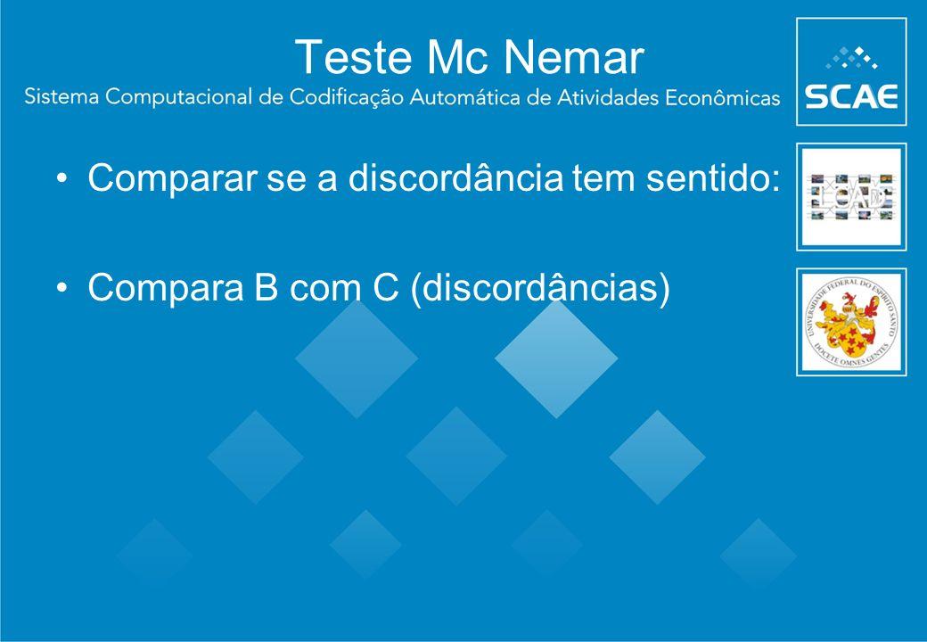 Teste Mc Nemar Comparar se a discordância tem sentido: Compara B com C (discordâncias)