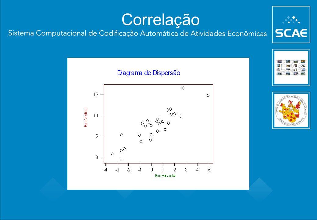 Covariância A covariância é uma medida que resume a tendência e a força da relação linear entre duas variáveis.