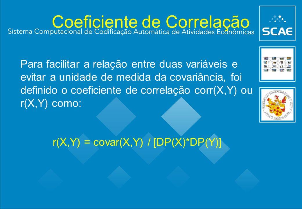Coeficiente de Correlação Para facilitar a relação entre duas variáveis e evitar a unidade de medida da covariância, foi definido o coeficiente de cor