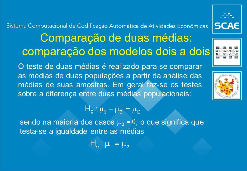 Comparação de duas médias: comparação dos modelos dois a dois O teste de duas médias é realizado para se comparar as médias de duas populações a parti