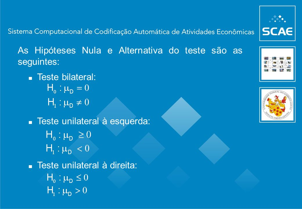 As Hipóteses Nula e Alternativa do teste são as seguintes: Teste bilateral: Teste unilateral à esquerda: Teste unilateral à direita: