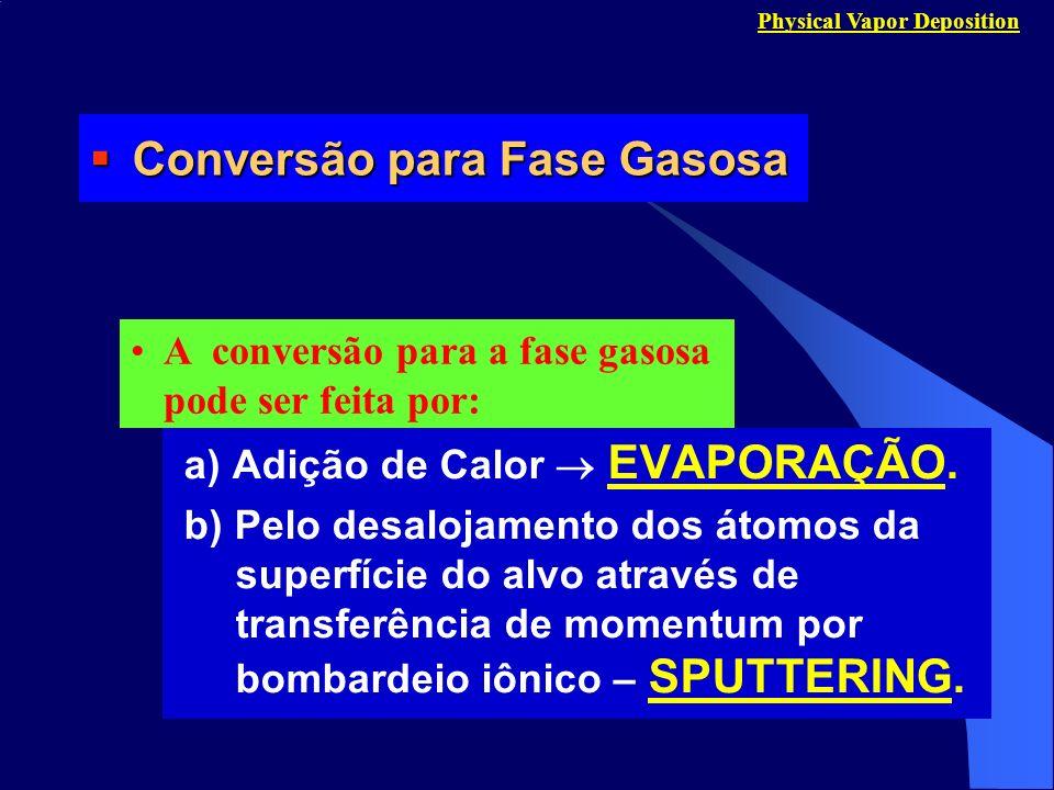 a) Adição de Calor EVAPORAÇÃO. b) Pelo desalojamento dos átomos da superfície do alvo através de transferência de momentum por bombardeio iônico – SPU