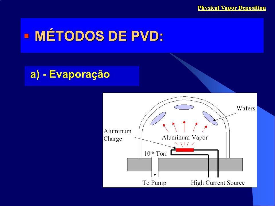 Physical Vapor Deposition MÉTODOS DE PVD: MÉTODOS DE PVD: a) - Evaporação