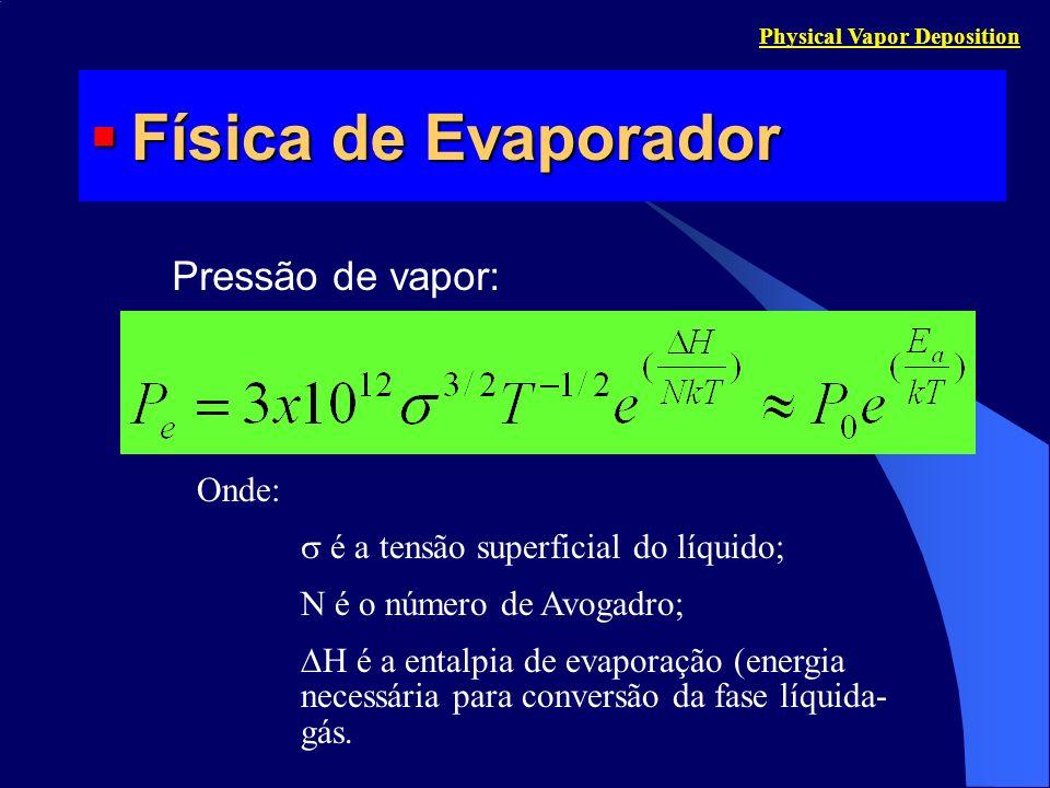 Física de Evaporador Física de Evaporador Physical Vapor Deposition Pressão de vapor: Onde: é a tensão superficial do líquido; N é o número de Avogadr