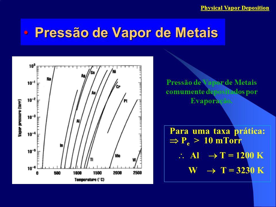 Pressão de Vapor de MetaisPressão de Vapor de Metais Para uma taxa prática: P e > 10 mTorr Al T = 1200 K W T = 3230 K Pressão de Vapor de Metais comum