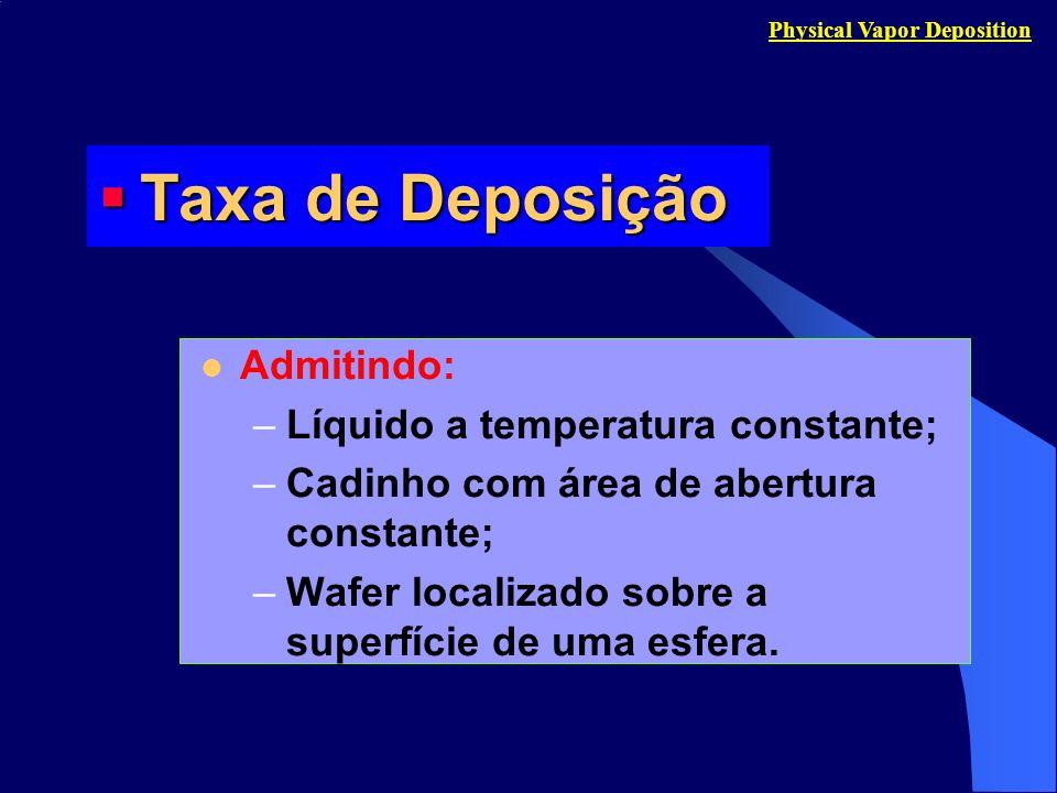 Taxa de Deposição Taxa de Deposição Admitindo: –Líquido a temperatura constante; –Cadinho com área de abertura constante; –Wafer localizado sobre a su