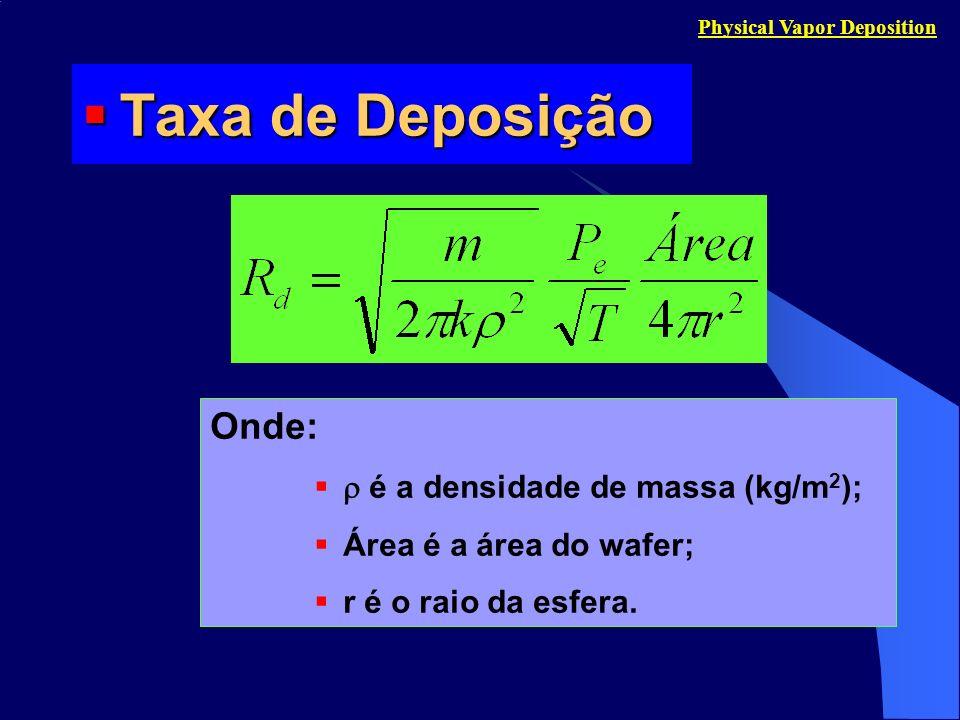 Taxa de Deposição Taxa de Deposição Onde: é a densidade de massa (kg/m 2 ); Área é a área do wafer; r é o raio da esfera. Physical Vapor Deposition