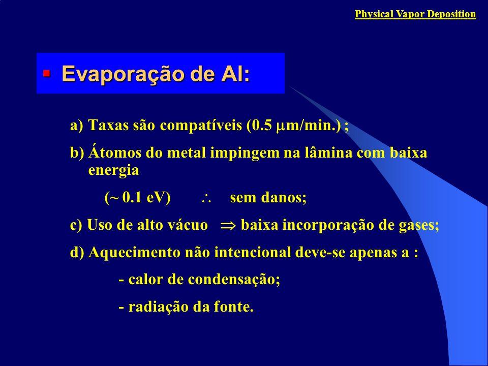 Evaporação de Al: Evaporação de Al: a) Taxas são compatíveis (0.5 m/min.) ; b) Átomos do metal impingem na lâmina com baixa energia (~ 0.1 eV) sem dan