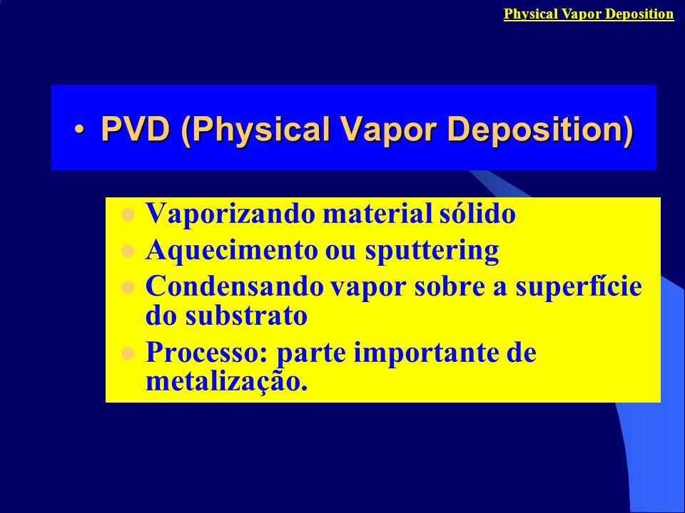 PVD (Physical Vapor Deposition)PVD (Physical Vapor Deposition) Vaporizando material sólido Aquecimento ou sputtering Condensando vapor sobre a superfí